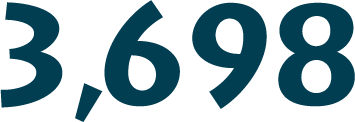 Number of degrees and certificates SKC has conferred since 1977.