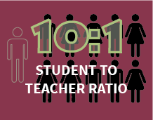 SKC has a ten to one student to teacher ration.