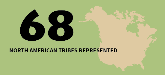 68 North American Tribes Represented